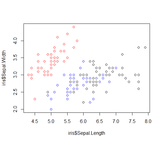 basic_scatter_plot.png