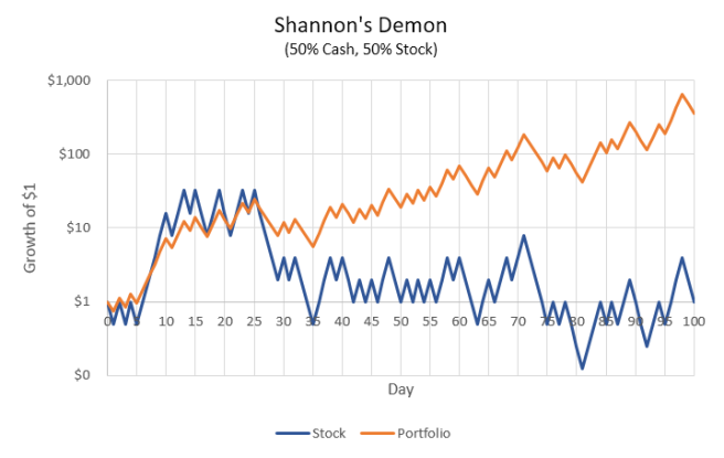 shannon_cash-stock.png