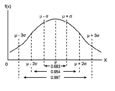 normal_distribution.jpg
